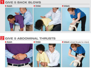 Click the image to view the proper Choking response.