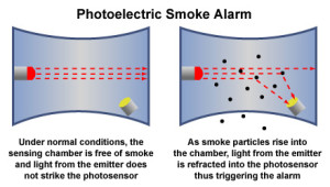 photoelectric-Pic