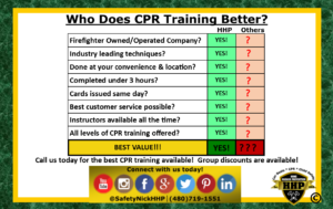 CPR Benefits With HHP