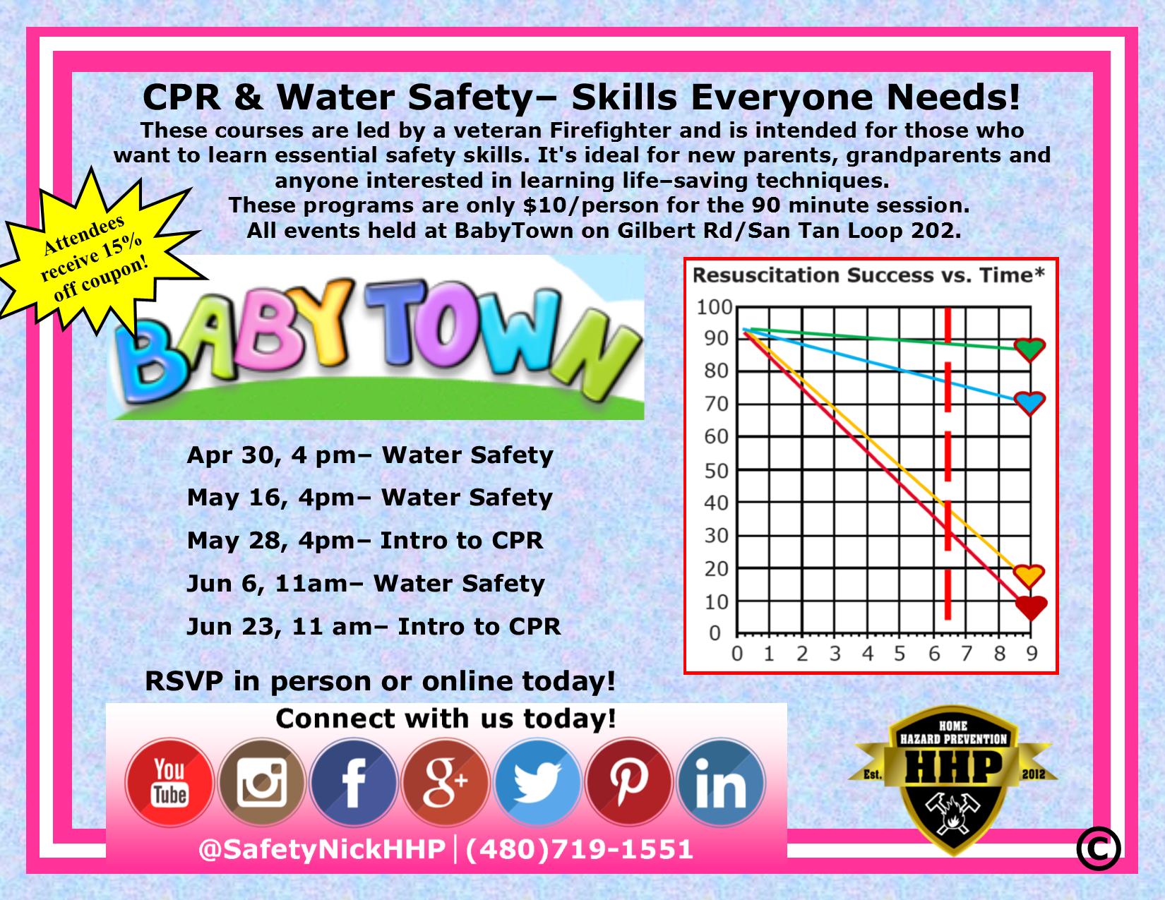 Cpr Babytown Home Hazard Prevention