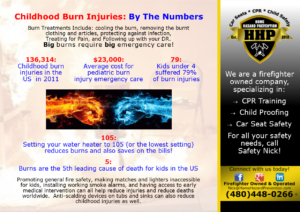 Childhood Burn Injuries: By The Numbers