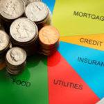 Your insurance money wheel