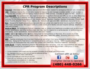 HHP CPR Program Descriptions